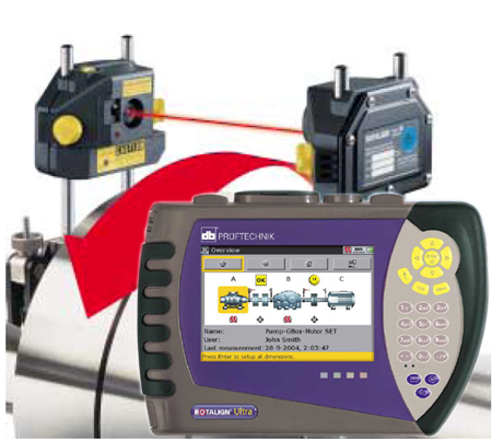 Rent Pruftechnik Rotalign Ultra Laser Shaft Alignment